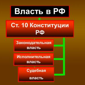 Органы власти Чапаевска