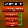 Органы власти в Чапаевске